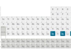 Yeni Elementler Nasıl Keşfedilir (Periyodik Tablo Genişler mi)